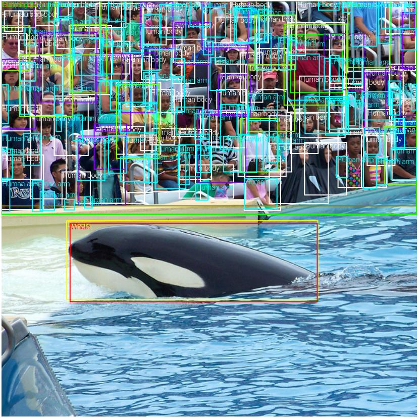 Open Images Dataset V4 — Deep Drive PL