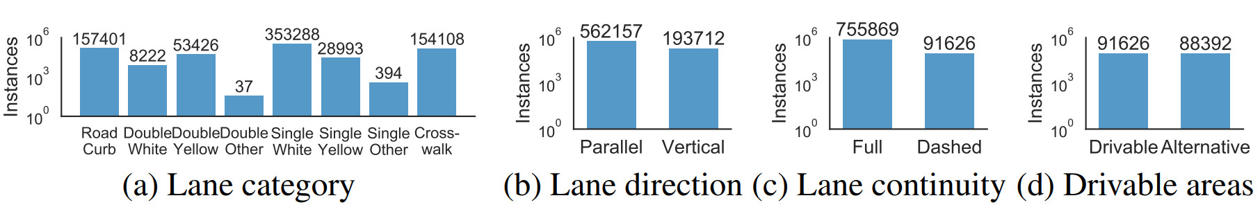 BDD100K Lane Markings Instances