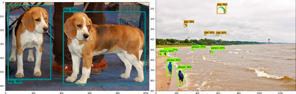 10 simple steps to Tensorflow Object Detection API — Deep Drive PL