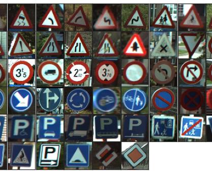 BelgiumTS - rozpoznawanie znaków drogowych