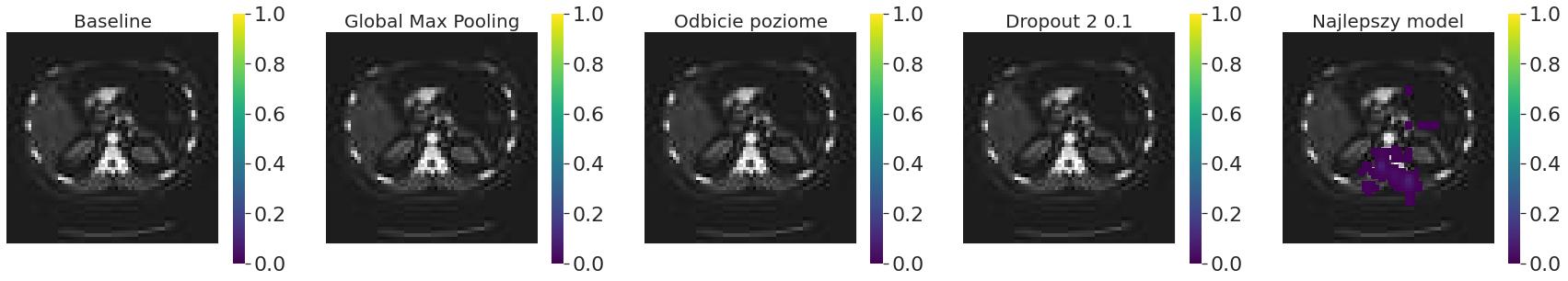 Occlusion sensitivity różnych modeli dla rozmiaru ramki 4 x 4 piksele