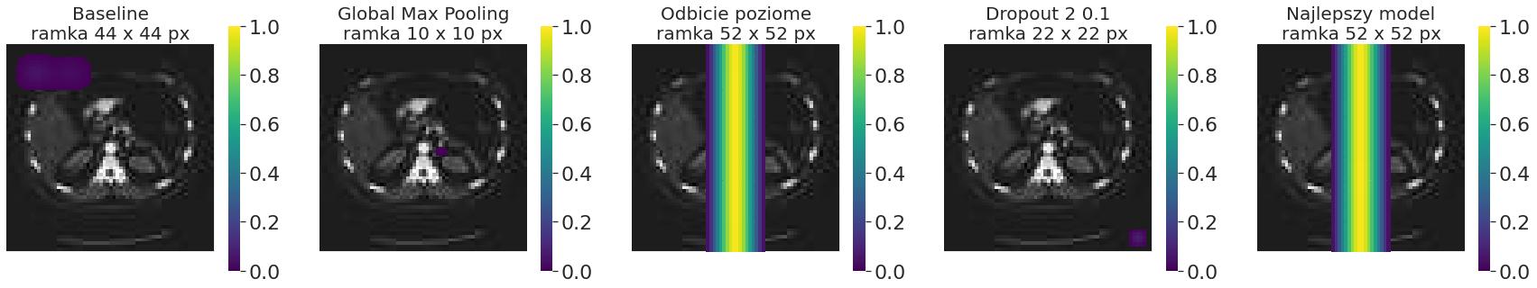 Occlusion sensitivity różnych modeli trenowanych na generatorze obrazów dla najmniejszego rozmiaru ramki zmieniającego predykcję