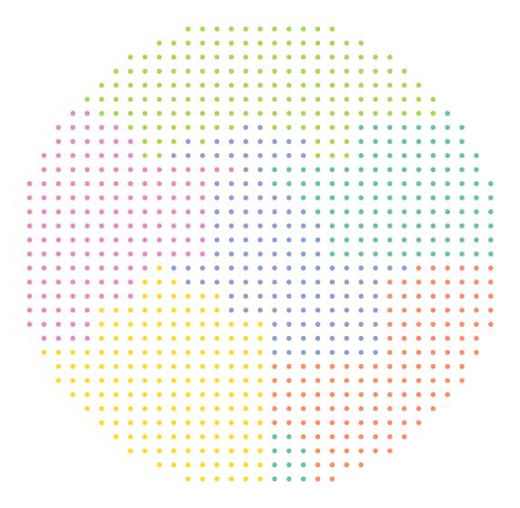 Punkty z przestrzeni t-SNE ułożone w kształt koła