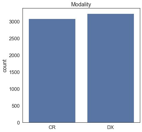 Modality - wykres słupkowy liczebności zdjęć pochodzących z danych modalności Wartości słupków: CR - 3092 DX - 3242