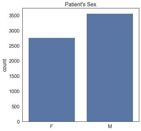 Patient's Sex - wykres słupkowy liczebności kobiet i mężczyzn w zbiorze Wartości słupków: F - 2770 M - 3564